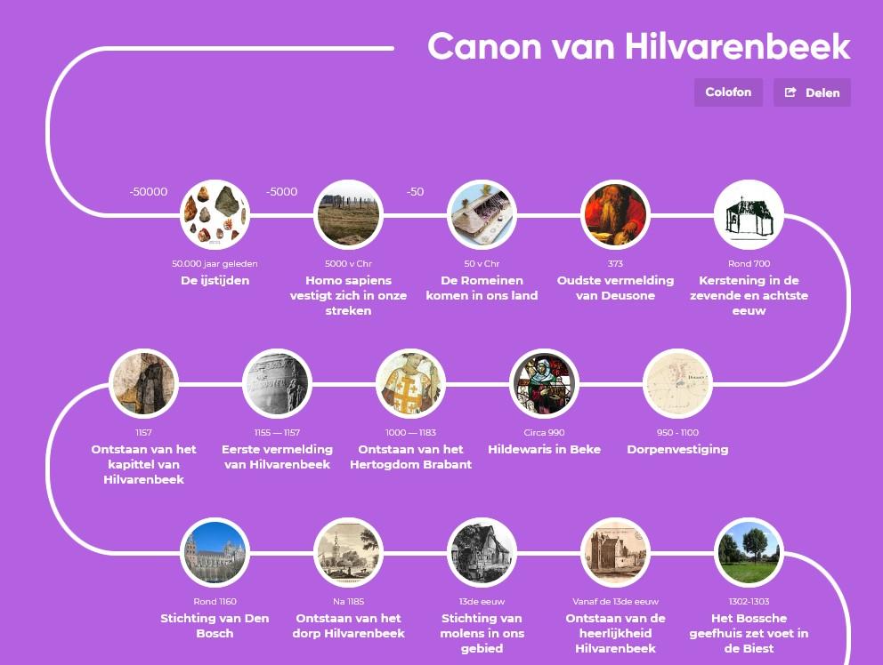 Canon van Hilvarenbeek
